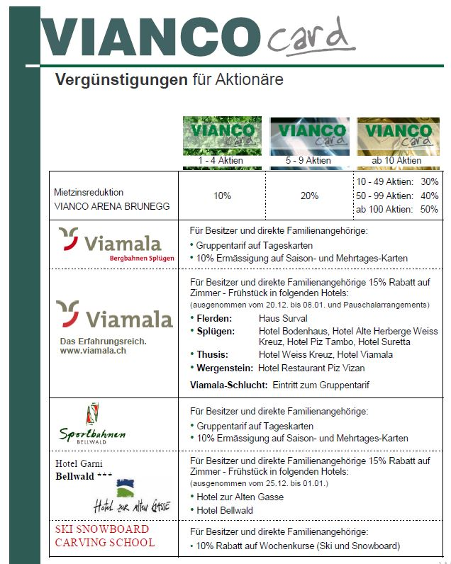 ViancoCardDeutsch(3)